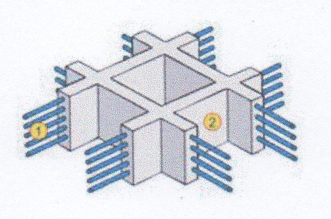 структура композитной решетки